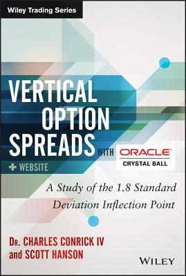 Vertical Option Spreads, Website  A Study of the 1