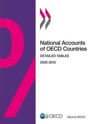 National Accounts of OECD Countries, Financial Accounts 2008-2015