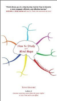 How to Study with Mind Maps- The Co