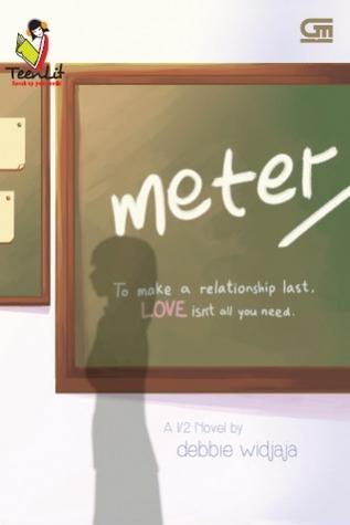 Meter/Second