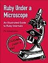 Ruby Under a Micr...