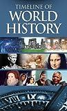 Timeline of World History