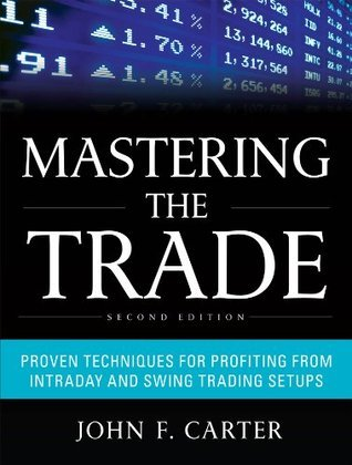 Mastering the Trade  Second Edi - John F