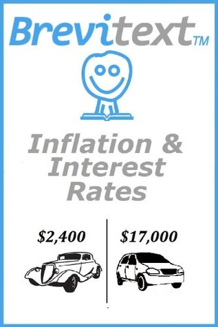 Inflation & Interest Rates (MBA Buster)
