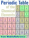 FREE Periodic Table of the Chemical Elements (Mendeleev's Table) in the Trial Version. The Full version adds Melting & boiling points, Density, Electronegativity, ... affinity, and more (Mobi Study Guides)
