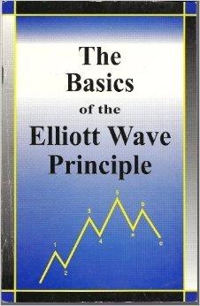 the basics of Elliott waves principle