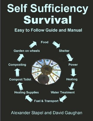 Self Sufficiency Survival - Disaster Emergency Planning, Preparedness and Recovery