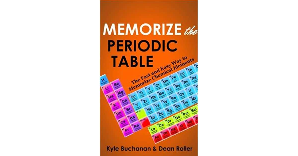 Memorize The Periodic Table The Fast And Easy Way To Memorize