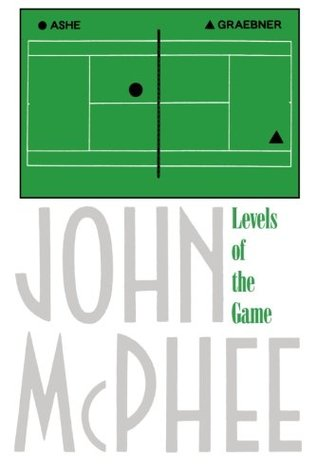 Cover: Levels of the Game