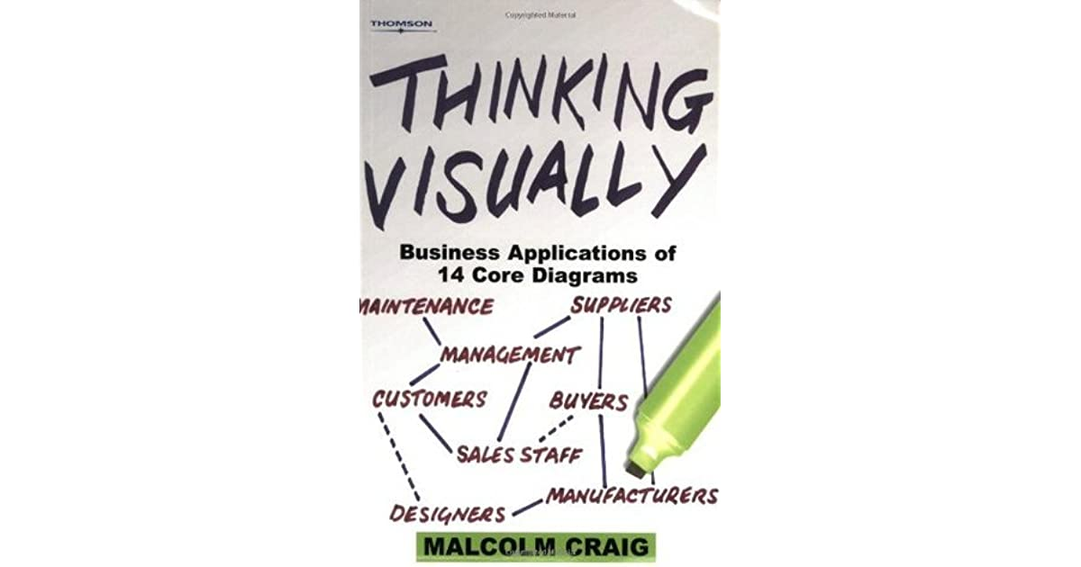 Thinking Visually  Business Applications Of Fourteen Core Diagrams By Malcolm Craig