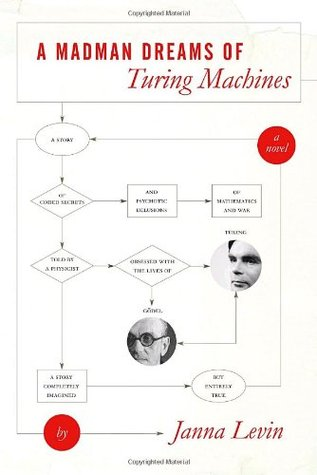 A Madman Dreams of Turing Machines by Janna Levin