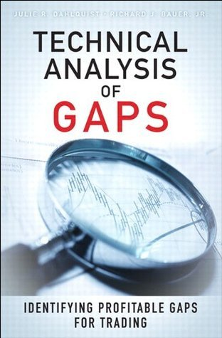 Technical Analysis of Gaps Identifying Profitable Gaps for Trading