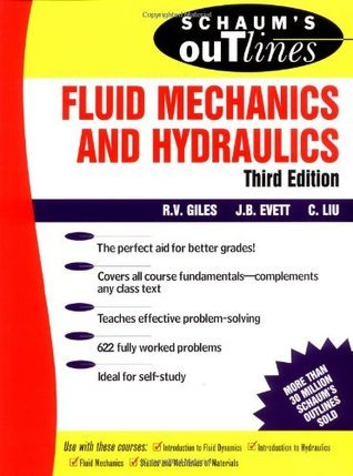 Outline of fluid mechanics