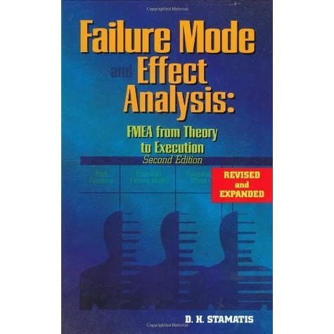 an analysis of failure is a Example of design failure mode and effect analysis by pretesh biswas (apb consultant) e 2 the dfmea, the team should consider the following as applicable to component, subsystem or system.