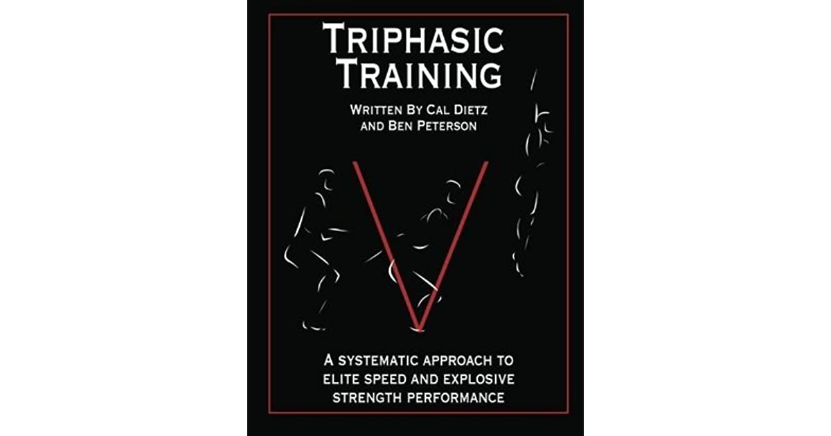 Triphasic Training Ebook