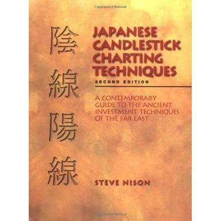 Japanese candlestick charting techniques a contemporary guide to