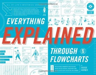 Everything Explained Through Flowcharts: All of Life's Mysteries Unraveled Including Tips for World Domination, Which Religion Offers the Best Afterlife, the Secret Recipe for Gettin' Laid Lemonade