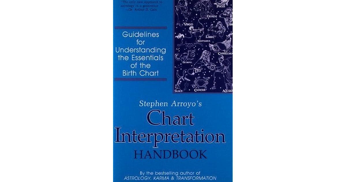 Chart Interpretation Handbook Guidelines For Understanding The