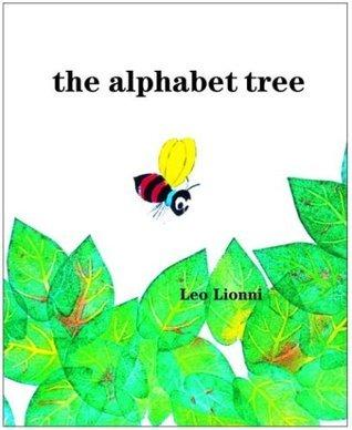 alphabet trees