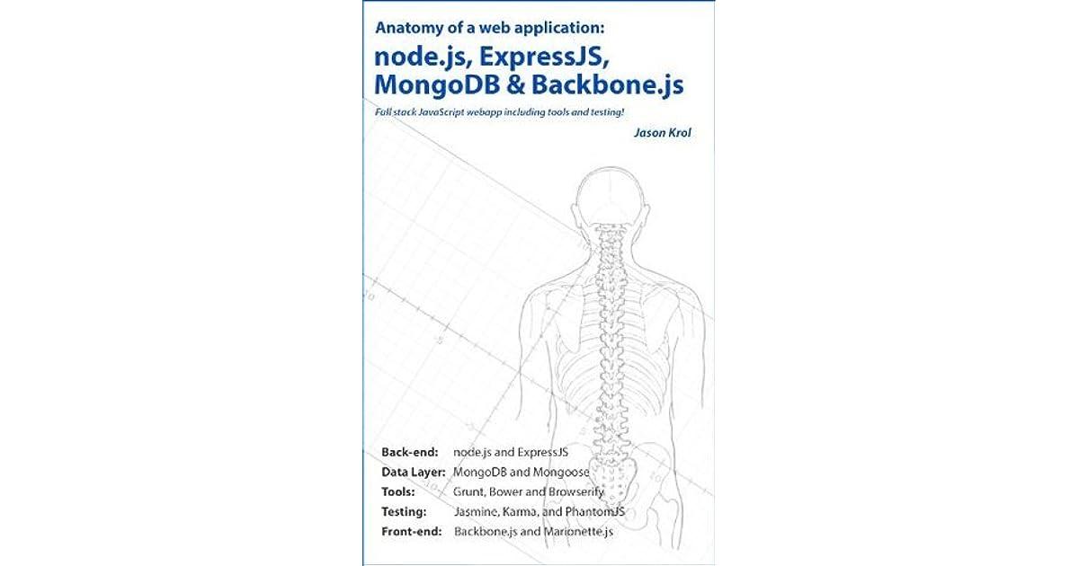 Anatomy of a web application using node js, ExpressJS
