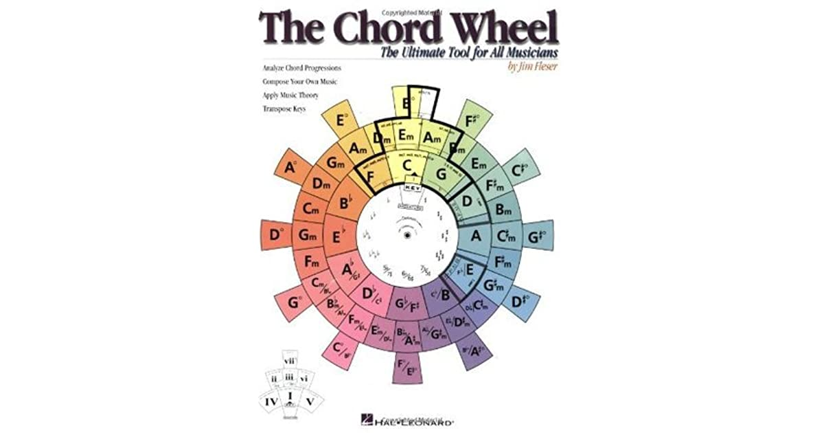 The Chord Wheel: The Ultimate Tool for All Musicians by Jim