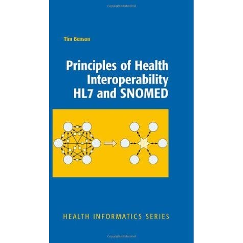 7 basic principles of health Basic concepts in public health marion willard evans jr, dc, phd, ches definitions in public health  the surgeon general of the public health service7 later.