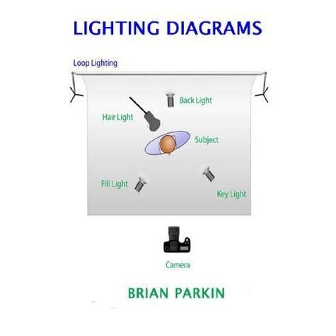 Amazing Lighting Diagrams By Brian Parkin Wiring Digital Resources Xeirawoestevosnl