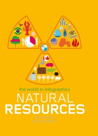 Natural Resources (The World in Infographics)