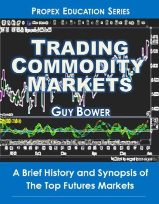 Trading Commodity Markets: A Brief History and Synopsis of the Top Futures Markets