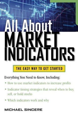 All-About-Market-Indicators