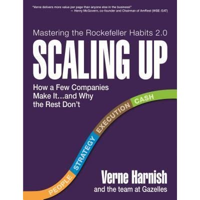 Excellence scaling ebook up