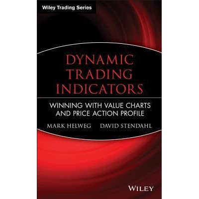 Sports trading indicators
