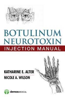 Botulinum Toxin Therapy Guide