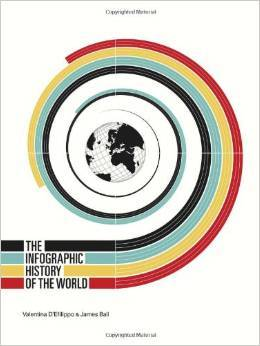 The Infographic History of the World book cover