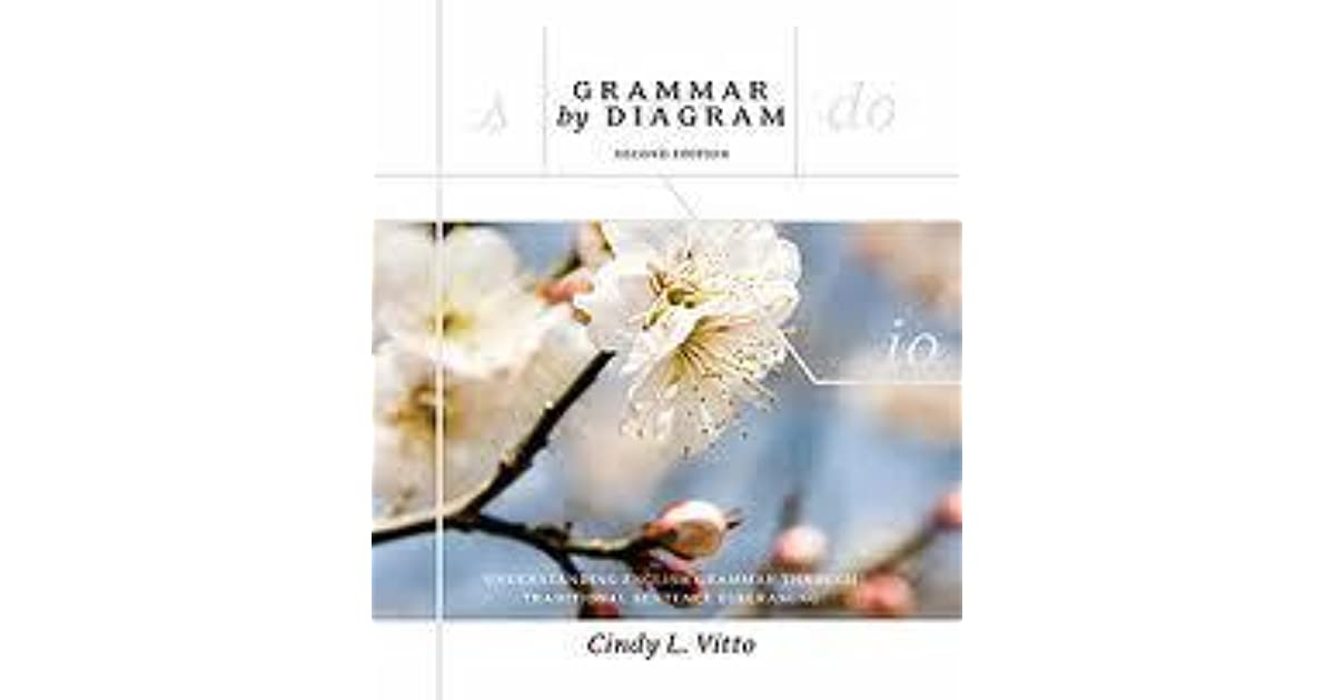 Grammar By Diagram  Understanding English Grammar Through Traditional Sentence Diagraming By