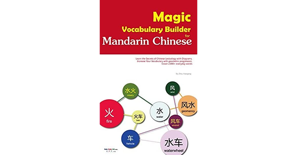 Magic Vocabulary Builder For Mandarin Chinese  Learn The