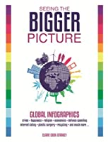 Seeing the Bigger Picture: Global Infographics