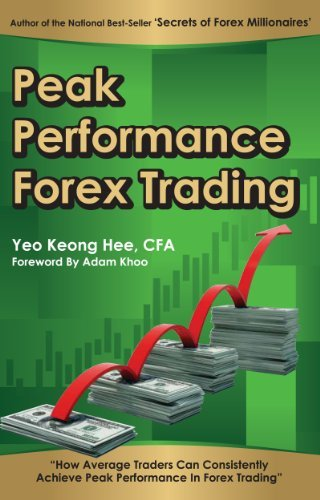 peak performance forex