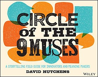 Circle of the 9 Muses by David Hutchens