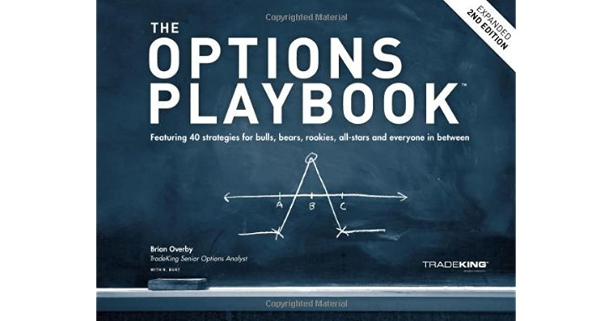 Options strategies playbook