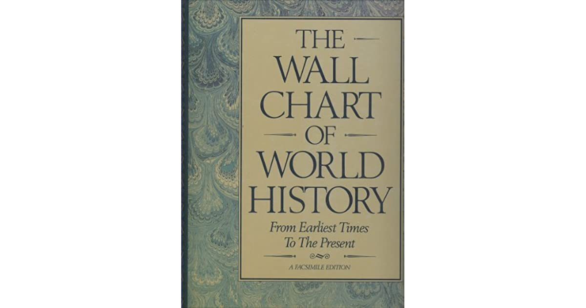 The Wall Chart Of World History From Earliest Times To Present By Edward Hull