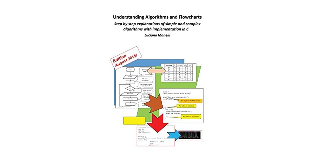 Understanding Algorithms And Flowcharts Step By Step Explanations