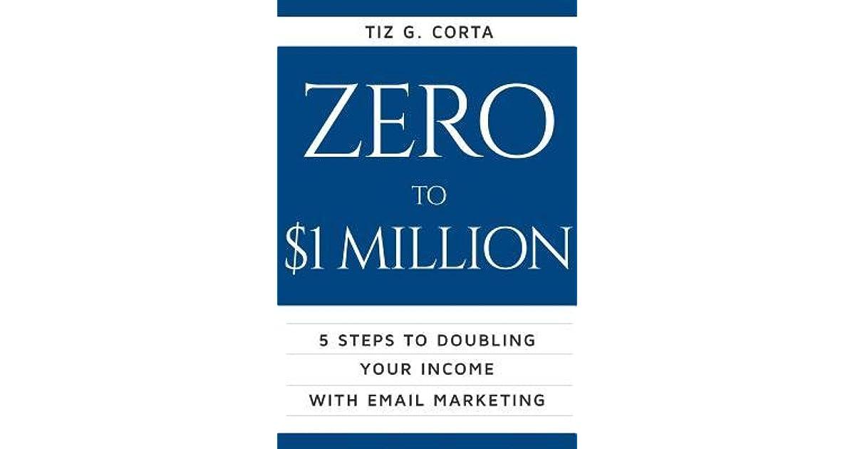 Zero to $1 Million by Tiz G Corta