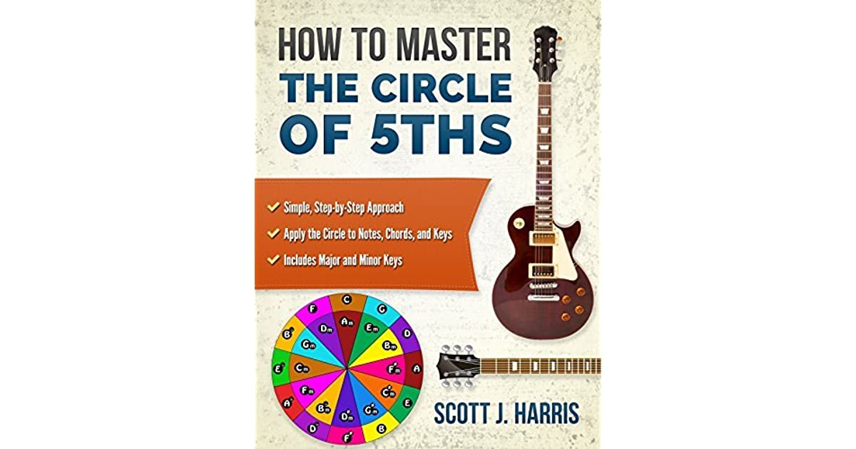Guitar How To Master The Circle Of 5ths Apply The Circle To Notes