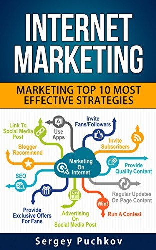 Internet Marketing - Top 10 Most Effective Strategies