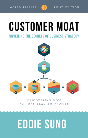 Customer Moat: Unveiling the Secrets of Business Strategy