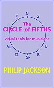 The Circle of Fifths: visual tools for musicians
