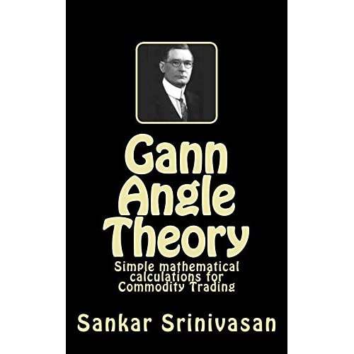 Gann Angle Theory: Simple mathematical calculation for delivery