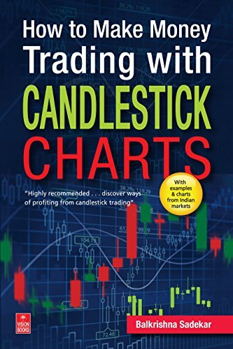 trading with candlestick