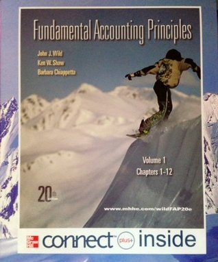 Fundamental Accounting Principles